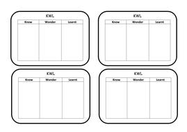 L2-2-Prepare-for-Learning-KWL-Sheet.pdf