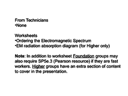 CP5b-The-Electromagnetic-Spectrum-Presentation.ppt