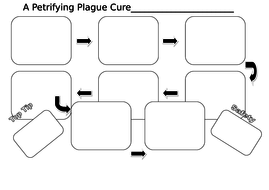 Instructional-Writing-Flow-Chart.doc
