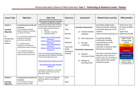 Scheme-of-Work-Overview---Performing-at-Maximum-Levels---Year-7-Parkour-Lessons.docx