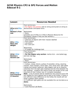 Force and motion cp2 and sp2 lesson outline and equipment list force and motion cp2 and sp2 lesson outline and equipment list edexcel 9 1 gcse altavistaventures Image collections