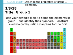 Aqa gcse c2 the periodic table l5 group 1 by scienceteacherxx l5 1 group 1 powerpointpptx urtaz Choice Image