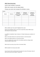 Worksheet-athletes-round-decimals-MA---Copy.docx