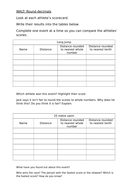 Worksheet-athletes-round-decimals-LA---Copy.docx