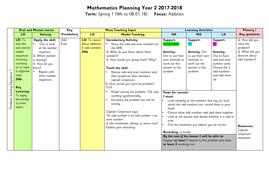 Spring 1 Addition Planning Year 2