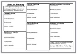 types of training methods pdf
