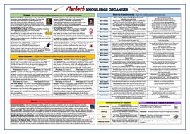 Macbeth Knowledge Organiser/ Revision Mat!