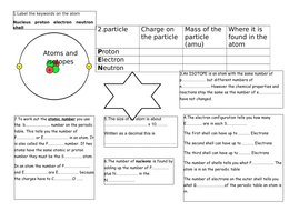 Atomic structure concept map by jsimoni teaching resources tes activity urtaz Images