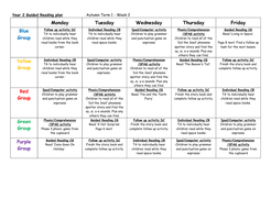 Guided reading plan Year 2 Autumn