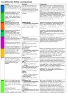KS2-Progression-in-Writing.doc