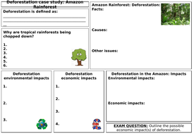 Tropical rainforests: deforestation case study research sheet