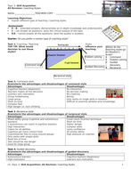 Coaching-Styles-Teachers-Copy.docx