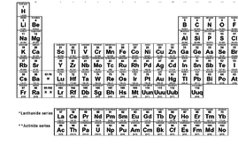 Series of Key Stage 3 Science Lessons (Chemistry