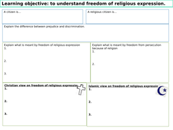 AQA GCSE HUMAN RIGHTS RELIGIOUS EDUCATION RE 8062 FREEDOM OF RELIGION AND BELIEF