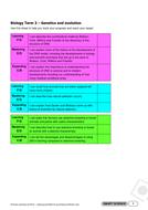 Genetics-revision-self-assessment-2.pdf