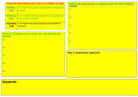 Genetics-Yellow-revision-task.ppt