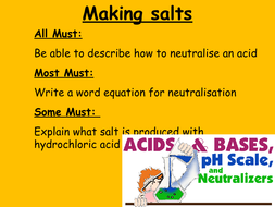 Making-salts.ppt