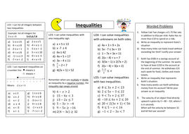 Representing And Solving Inequalities By Mathspotato2 Teaching