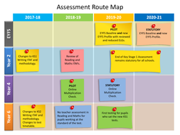 Assessment-Routemap-V1.pdf