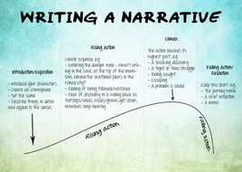 Writing-a-narrative-poster.jpg