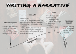 Writing-a-narrative-poster2.jpg