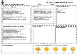 2.-Commercialisation.docx
