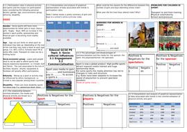 GCSE-PE-Broadsheet-2-Topic-3.1-3.2.docx