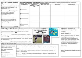 GCSE-PE-Broadsheet-2.3-2.4.docx