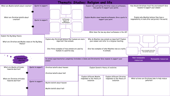 Thematic Studies - Religion and Life Overview Sheet