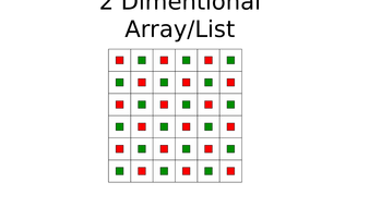 GCSE Computer Science 2 Dimensional Array: Illustration with (python) worked example exam question