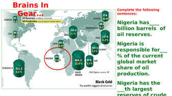 Lesson-8-(b)-Trade-and-Industry-in-Nigeria.pptx