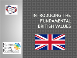 HVF-A-brief-introduction-to-the-British-Values.pptx