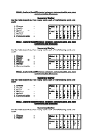 OHMS-Worksheet.doc