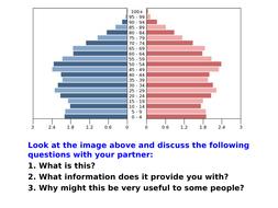 Population-Pyramid-lesson.ppt