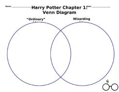 Lesson-1---Venn-Diagram-template.doc