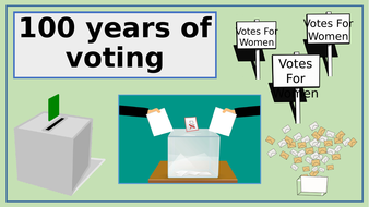 100-years-of-voting.pptx