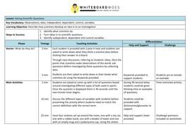 Asking-Scientific-Questions-Lesson-Plan.pdf