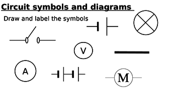 Circuit diagrams and symbols KS3 AQA by benmason300