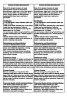 14.-Impacts-of-Rapid-Development.docx