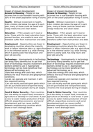 6.-Factors-Affecting-Development-2.docx