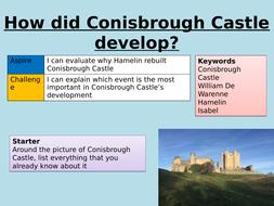 How-did-Conisbrough-Castle-develop.pptx