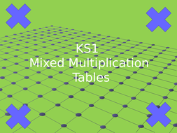 Multiplication-Mixed-Tables.ppt