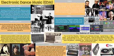 Large Scale Electronic Dance Music Poster for display