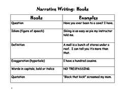 Understanding and using Narrative Hooks