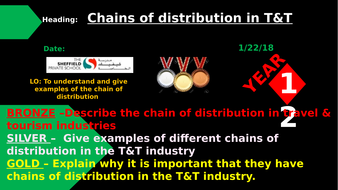 T&T Channels of Distribution