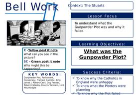 Gunpowder-plot.pptx