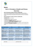 V CERT Unit 1 - Principles of Health and Fitness
