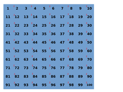 Handout-1.2-number-square.pptx