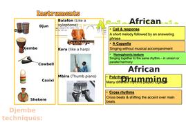 Knowledge Organiser - African Drumming