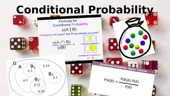 Conditional Probability (visual method)